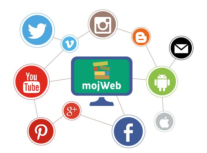 Važnost socijalne integracije na web stranici
