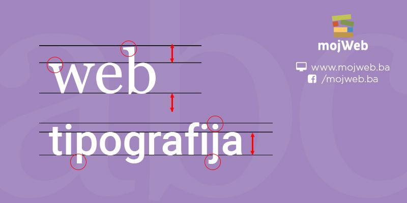 Web tipografija